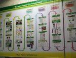 Тотальная Производительность оборудования TPM
