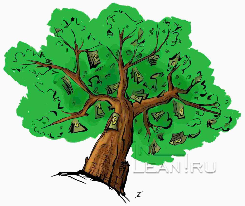 Дерево потерь новый