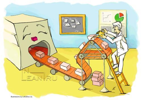 Lubrication - Смазка оборудования